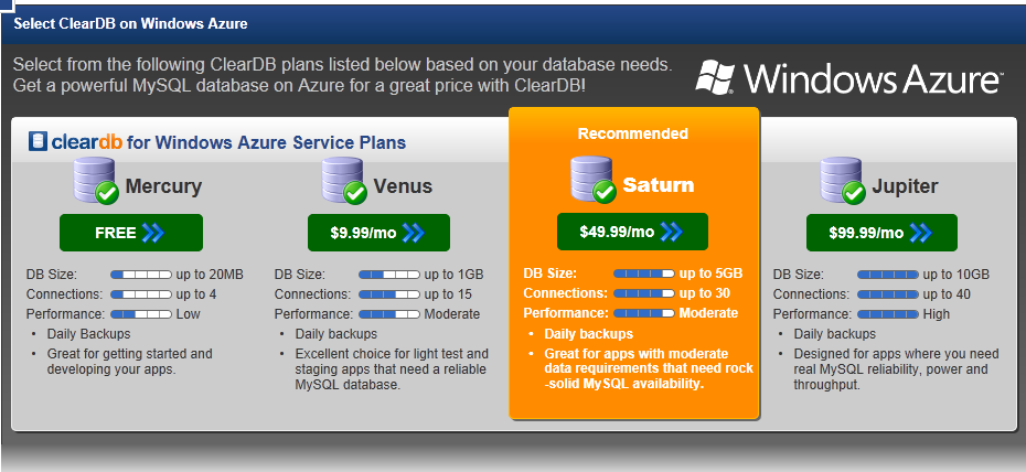 MySQL on Windows Azure is expensive and provided by a third-party