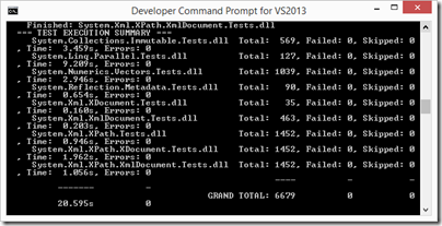 how to make command prompt stay open visual studio